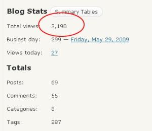Blog Statistic JalanJalan
