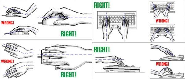 Penggunaan Mouse dan Keyboard yang benar